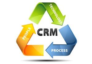 Dealer CRM System